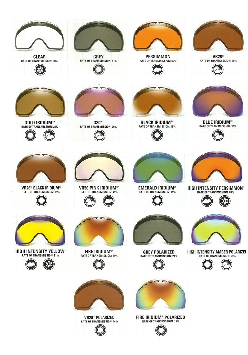 Oakley Goggles Lenses