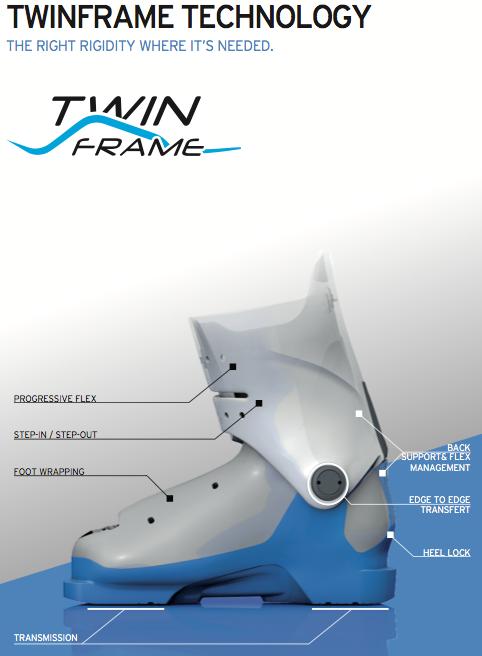 Výsledek obrázku pro salomon Twinframe